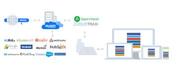 MyWiFi Networks | Platform Support - Open Mesh CloudTrax Integration ...