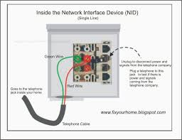 telephone interface box wiring diagram simple electrical wiring wire phone jack connection outside phone box diagram