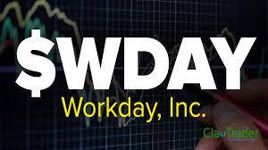 Wday Stock Chart Workday Inc Wday Stock Chart Technical Analysis