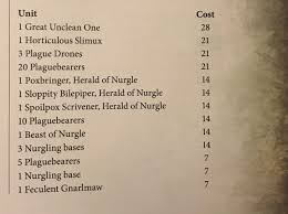 Summoning Chart Age Of Warhammer Chaos Battletome Maggotkin Of Nurgle Review