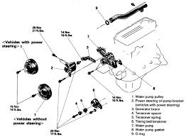 mitsubishi mirage 1 5 engine diagram wiring diagram for you • 1 5 mitsubishi engine diagram get image about 2000 mitsubishi mirage wiring diagram 2001