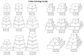 Cake Size And Price Chart Conclusive Cake Pan Sizes And Servings Chart Wedding Cake