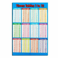 Details About Multiplication Table Laminated Mathematics Chart Kids Educational Wall Posters