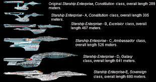 Enterprise Size Comparison Chart