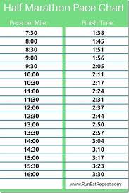 Half Marathon In 10 Weeks Training Plan And Race Packing
