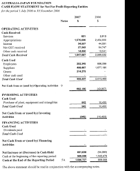 cash statements dfat annual report 2006 2007 financial statements income
