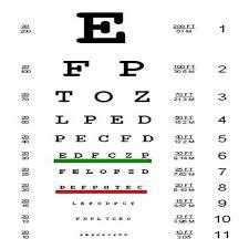 Up To Date Printable Eye Chart Vision Test Illinois Dmv Eye