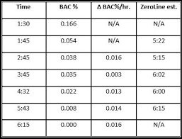 Breathalyzer Readings Chart Bactrack C8 Police Grade Breathalyzer Page 2 Of 3