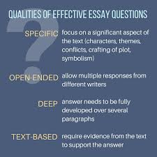 essay talk format spm cover letter references my motherland sri good synthesis essay topics goxur resume goes on and onenglisch provincial exam essay topics
