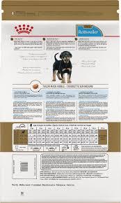 Rottweiler Puppy Diet Chart Royal Canin Rottweiler Puppy Dry Dog Food 30 Lb Bag