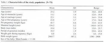 Weight Chart During Pregnancy In Kg 76 Exhaustive Normal Weight Gain In Pregnancy In Kg