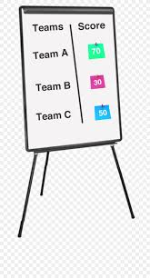 Post It Flip Chart Office Depot Paper Flip Chart Dry Erase Boards Office Supplies Stationery