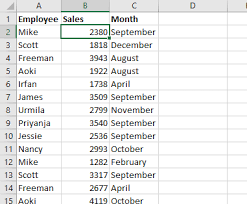 Sample Data For Pivot Table Creating Charts With Pivot Table