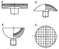Реферат Инструмент приспособления и станки Рис 1 Полировальники а для плоских поверхностей б для вогнутых поверхностей в для выпуклых поверхностей г для полировки плоскостей большого