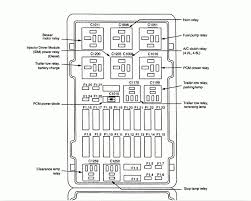 1999 ford econoline e150 fuse box diagram vehiclepad 2000 ford 99 Ford E150 Fuse Box Diagram 1999 ford econoline e150 fuse box diagram vehiclepad 2000 ford regarding 2004 ford van 99 ford f150 fuse box diagram