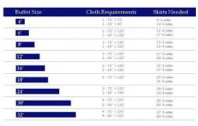 Tablecloth Size Chart Linen Sizing Chart Rectangle Or