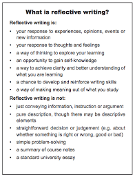 How To Write A Reflection Whats Going On In Mr Solarz Class