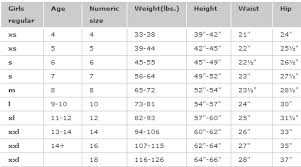 Gap Jeans Size Chart Uk The Best Style Jeans