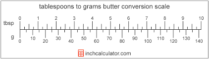 Teaspoon To Grams Chart Grams Of Butter To Tablespoons Conversion G To Tbsp
