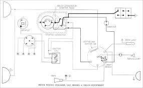 diagram of respiratory system scoliodon chevy 305 starter wiring related post