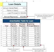 Mortage Amortization Table Excel Mortgage Template With Extra Payments Merrier Info