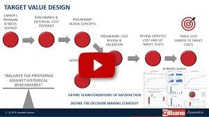 Target Value Design