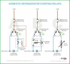 wiring diagram for electric motor capacitor best patent us wiring diagram electric motor reverse new wiring diagram for single phase motor wiring diagram