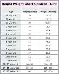 Systematic Baby Height Chart By Month In Inches Baby Height