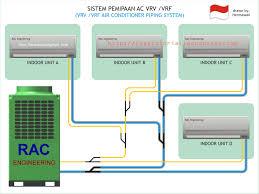 air conditioning wiring diagram vrf wiring diagrams online sample vrv or