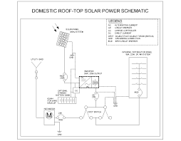 solar rooftop questions answers calculations and classes solar panel schematic