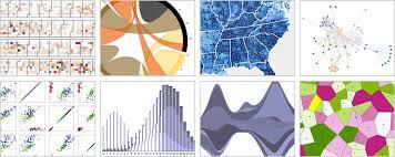 D3 Charts Tutorial D3 Tutorial