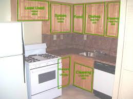 Apartment Kitchen Storage Apartments Excellent Best Extraordinary Studio Apartment Kitchen
