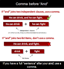 when is a comma used commas before conjunctions and or but