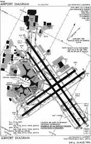 Sfo Runway Chart Iap Chart Airport Diagram San Francisco Intl Sfo