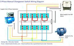 diesel generator control panel wiring diagram copy in health shop me diesel generator control panel wiring diagram perkins generator control panel wiring diagram cabinet electrical in diesel