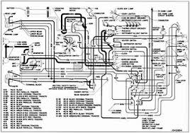 95 buick roadmaster fuse box diagram wiring diagram libraries linode lon clara rgwm co uk 1995 buick skylark fuse box1996 buick skylark fuse box 1996