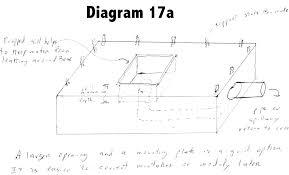 double sink plumbing diagram kitchen sink drain diagram large size of sink pipe diagram kitchen plumbing