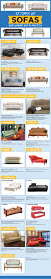 Lovesac, coolest piece of furniture it comes apart and you can make any type  of couch, sectional, chair, loveseat ect | Future basement | Pinterest |  Living ...