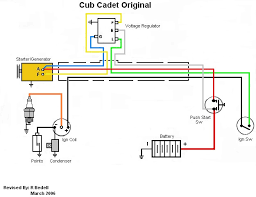 wiring diagram for cub cadet 149 wiring discover your wiring ih cub cadet forum archive through 25 2007 cub cadet faq furthermore wiring diagrams