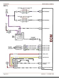 mefi 3 wiring diagram mefi controller \u2022 free wiring diagrams ram jet 350 upgrades at Ramjet 350 Wiring Diagram