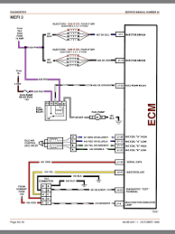 5 7 vortec 2bbl to 350 mag mpi conversion page 2 throughout mefi 3 wiring diagram
