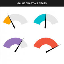 Gauge Chart Collection Vector Free Download