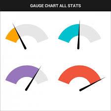 Free Gauge Chart Gauge Chart Collection Vector Free Download