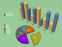 Charts Swf