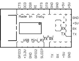 problem uploading to arduino mini pro madworm