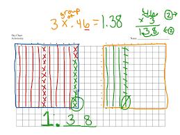 Rivp Chart Showme Hundreds Chart For Adding