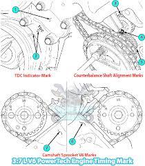 jeep liberty 3 7 engine diagram wiring diagram meta jeep liberty 3 7 engine diagram wiring diagram expert jeep 3 7l engine diagram wiring diagram