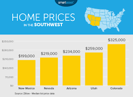 Cost Of Living In Phoenix 2014 The Cost Of Living In Arizona Smartasset