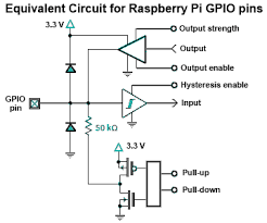 gpio electrical specifications raspberry pi input and output pin input and output pin electrical specifications