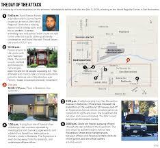 With Each New Mass Shooting San Bernardino Terror Attack Victims